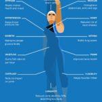 Inilah 3 Olahraga Untuk Menghilangkan Lemak di Perut